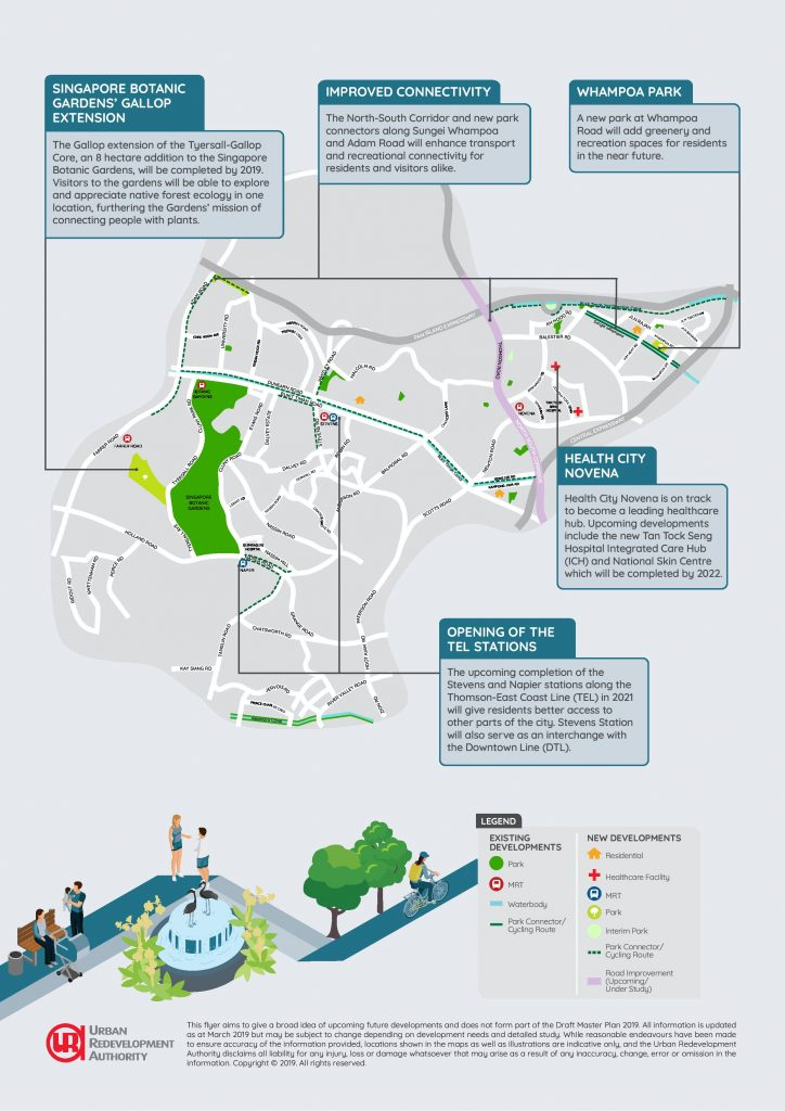 novena-tanglin-draft-master-plan-2019-2-singapore
